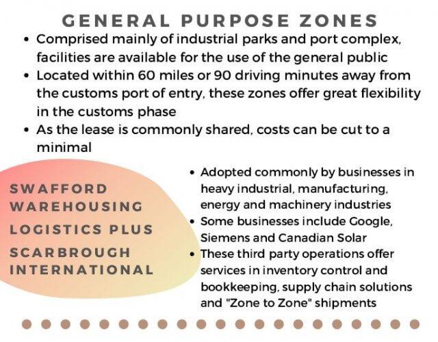 USA free trade zones 2