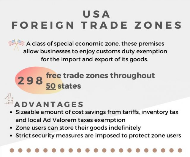 USA free trade zones