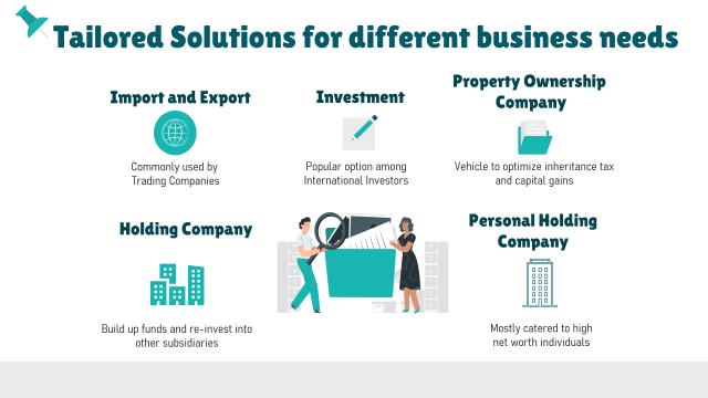 malta company registration advantages