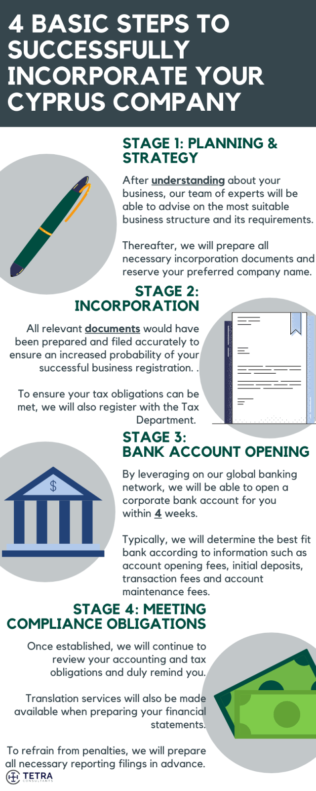 how to register a business in Cyprus