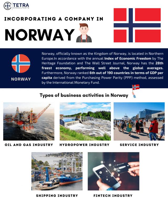 Norway company registration