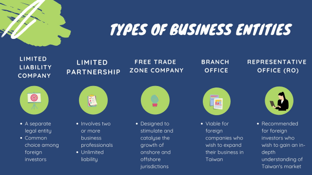 types of companies in Taiwan