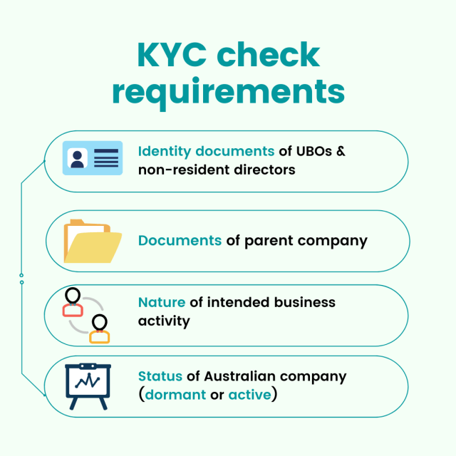 Documents required for nominee director Australia