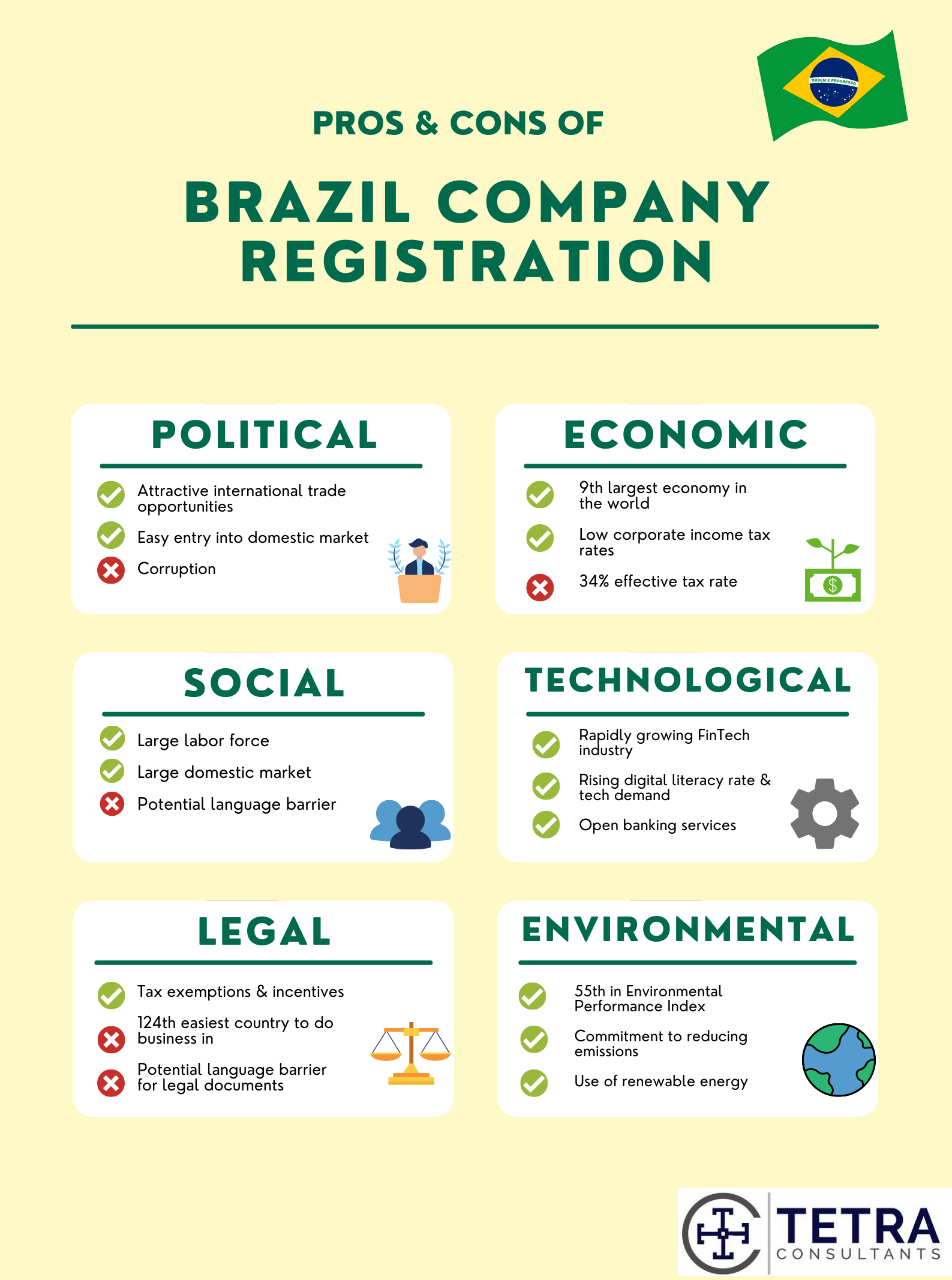 pros and cons of brazil company registration