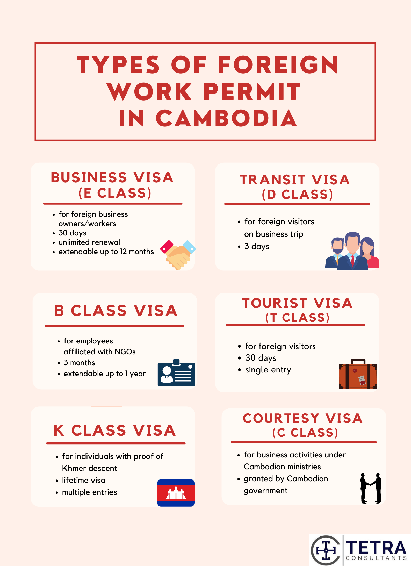 types of Cambodia foreign work permit