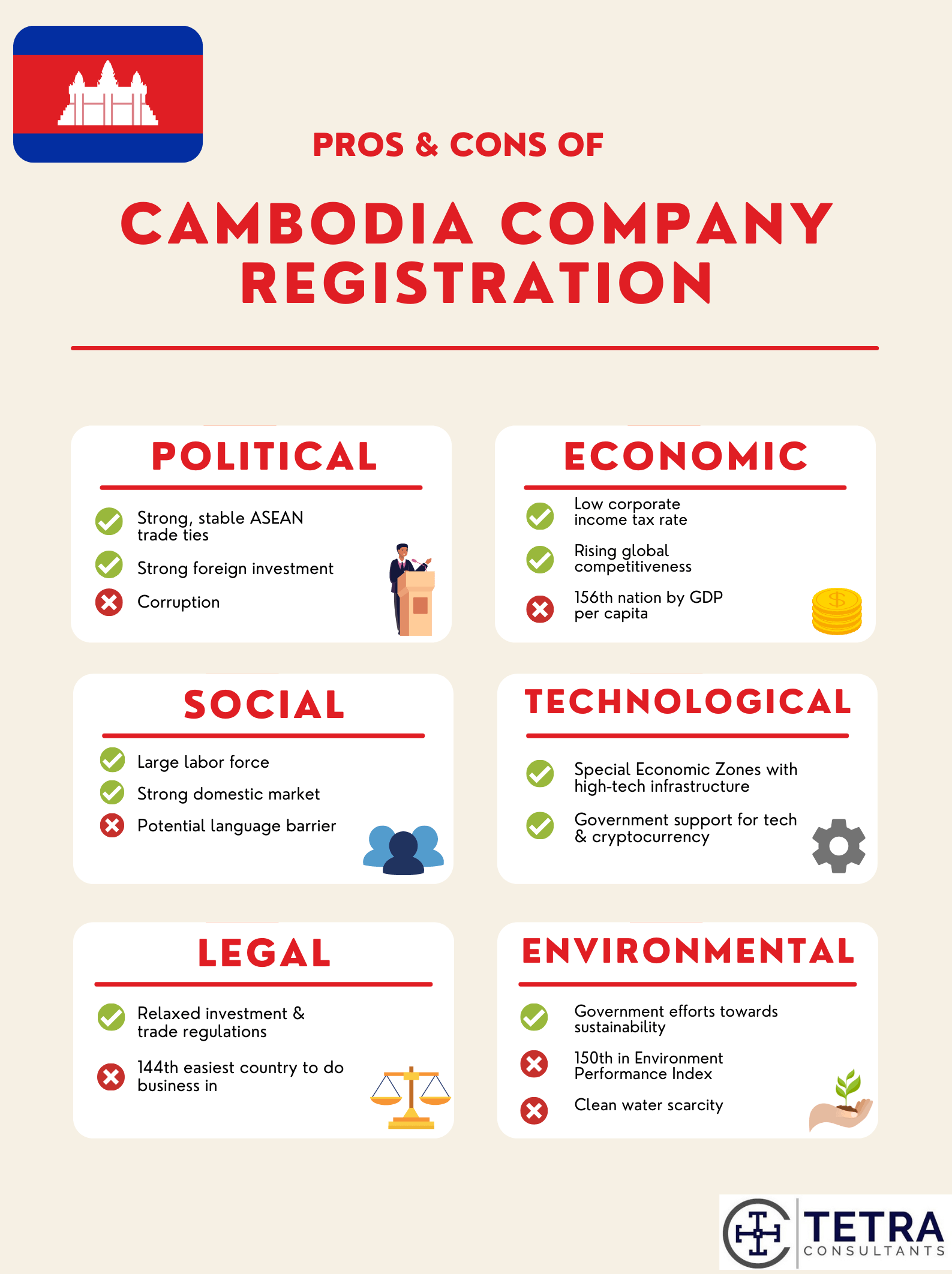pros and cons of cambodia company registration