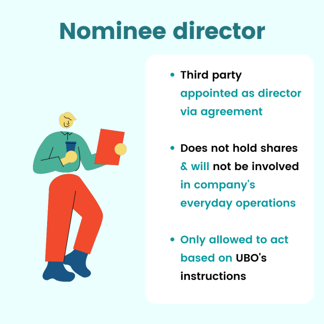 what is nominee director