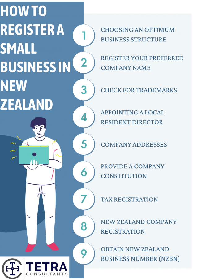 How-to-register-small-business-in-new-zealand