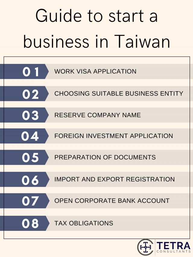 guide-to-starting-a-business-in-taiwan