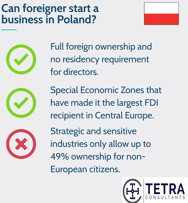 Foreigners-register-company-in-Poland