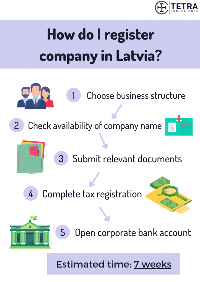 How-to-register-company-in-Latvia